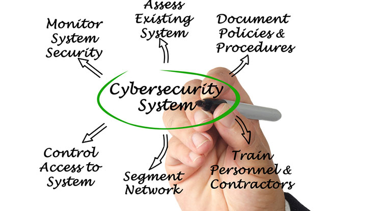 Cybersecurity Training For Employees: Things To Know!