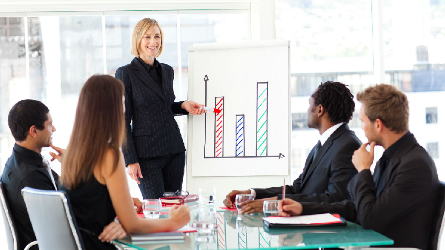 How can Sales Training help you out with your business?